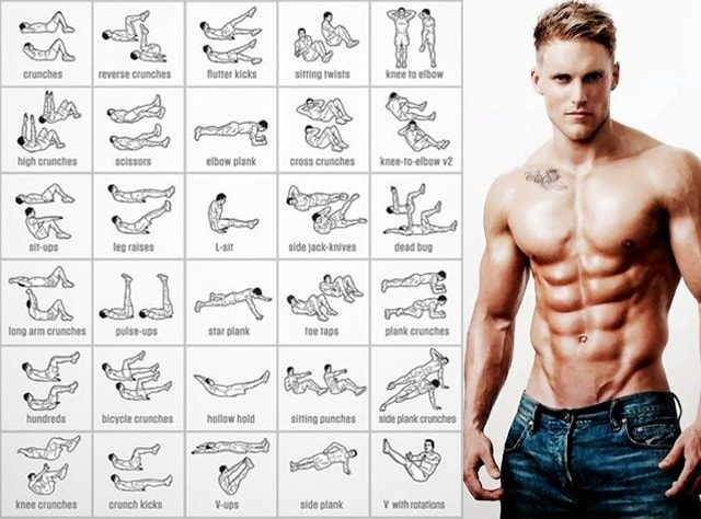 Try 6 Best Ab Workout Without Equipment