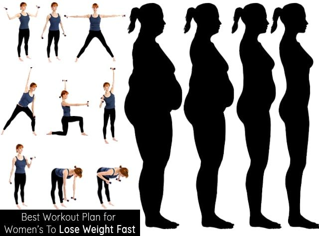 Best Workout Plan For Women's Weight Loss Fast