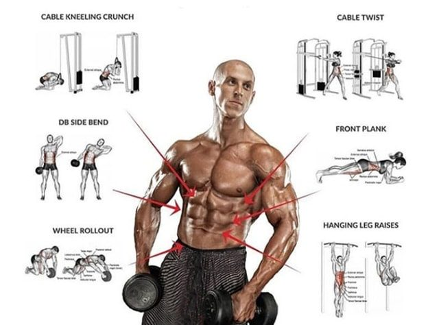 how to work abs at the gym