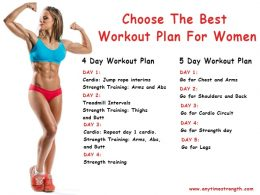 Best Workout Plan For Women