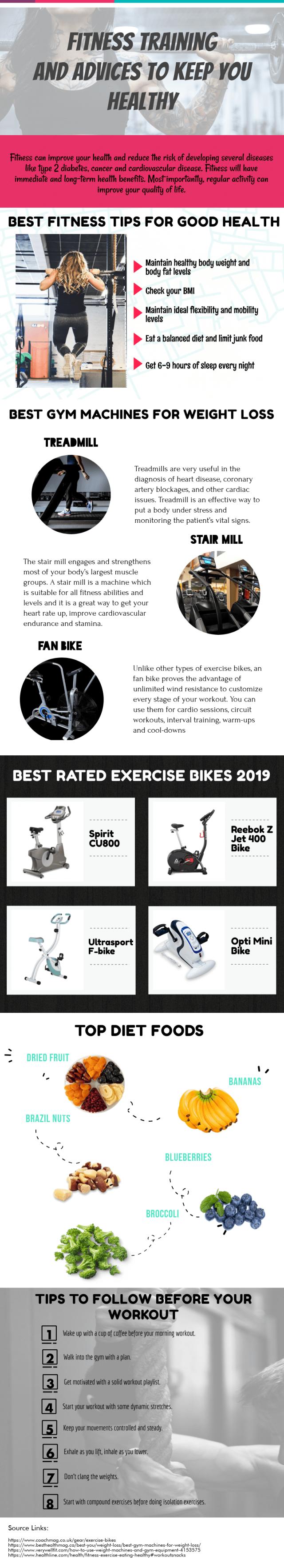 Benefits of Exercise Bike