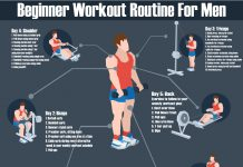 beginner workout routine for men